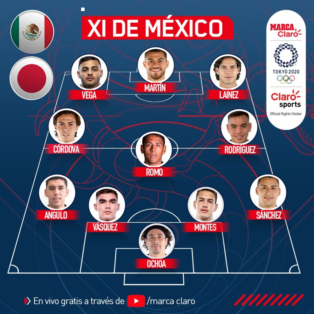 Mex   Inicial 1